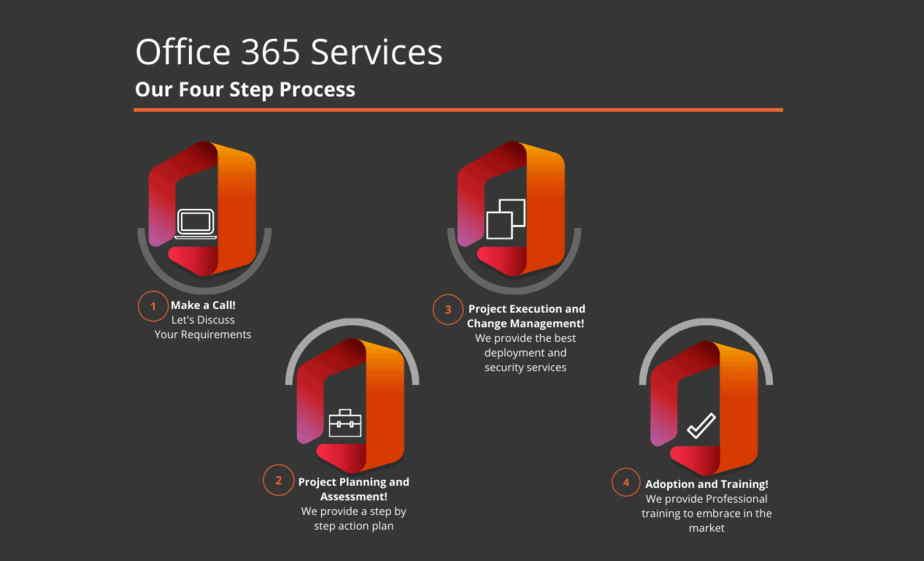 microsoft office 365 workflow