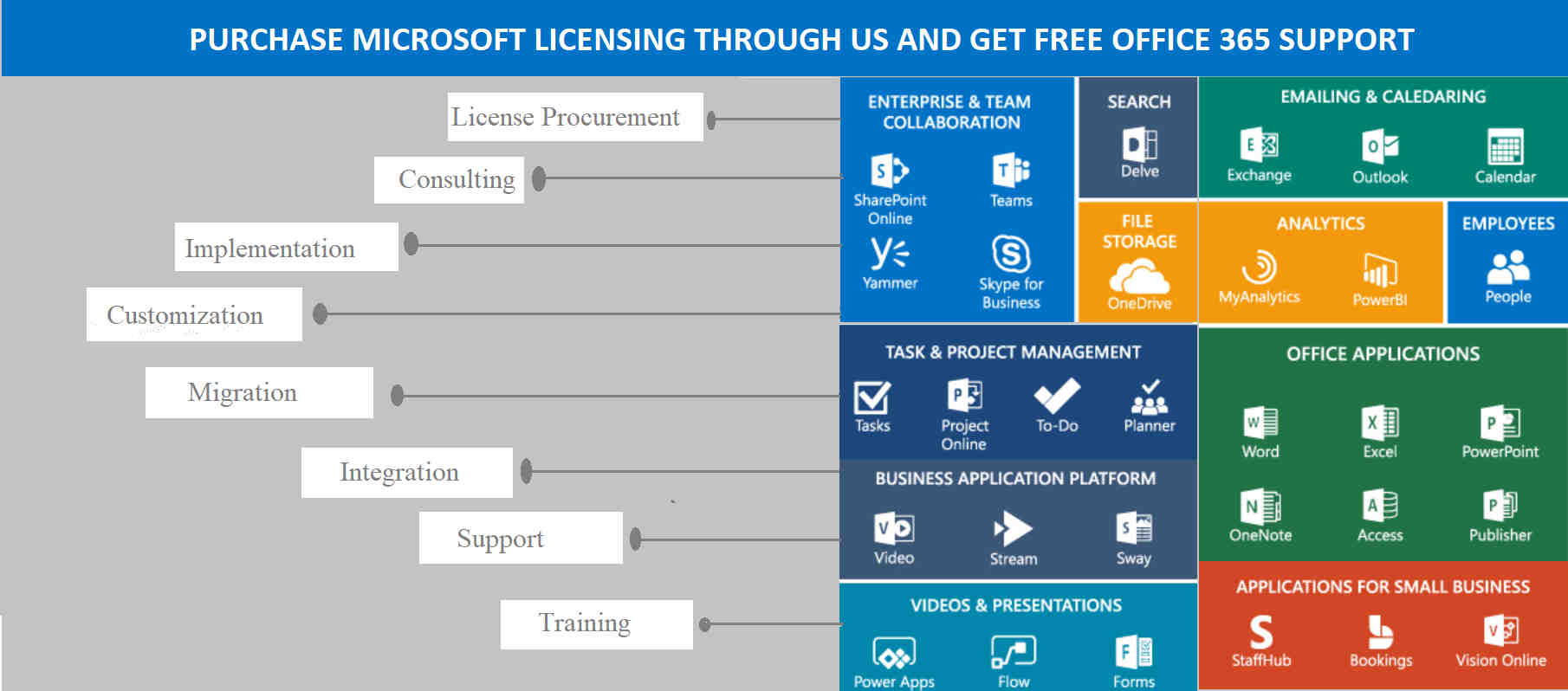 xekera services of microsot office 365