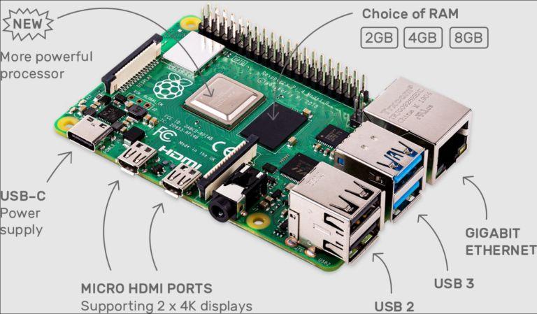 Raspberry Pi Intro and comparison between 4  vs Pi 400