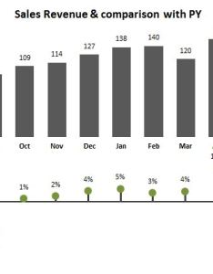 Excel pin chart leila gharani also online advanced training rh xelplus