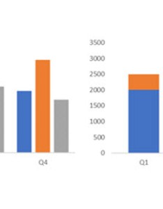 clustered column chart vs stacked in excel also create and easy rh xelplus