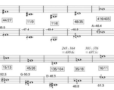 Well-temperament-revisited-sabatII-excerpt