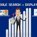Google search or display ads - what is better in lead generation