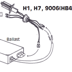 99 F250 Headlight Wiring Diagram Lower Brain Installation Dash Cam Led Xenon Hid Easy Install Guides Bi Headlights