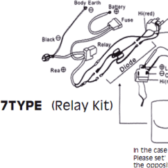 99 F250 Headlight Wiring Diagram Golden Eagle Skeleton Installation Dash Cam Led Xenon Hid Easy Install Guides Bi Headlights