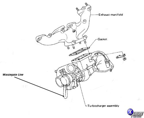 1988 Nissan 300zx Radio Wiring Harness. Nissan. Auto