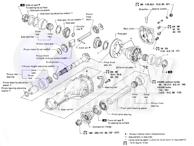 XenonZcar.com Z31 Differential Specifications and Variations