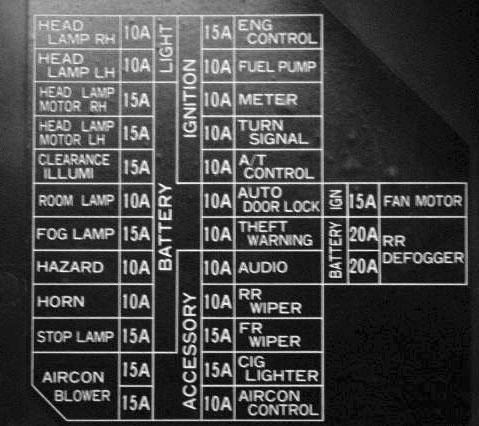 nissan navara radio wiring diagram three way switch multiple lights z32 fuse box for 1987 300zx namexenonzcar com z31 and relay information 87