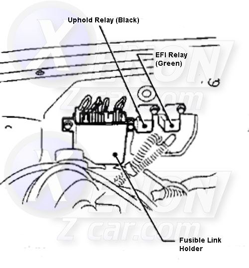 1988 Nissan 300zx Fuel Pump Relay Location, 1988, Get Free
