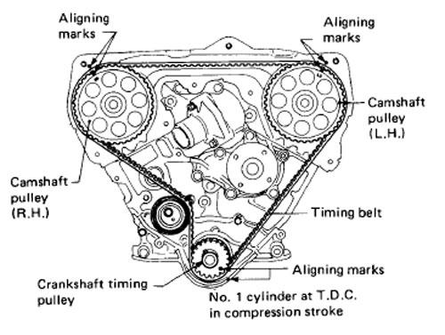 Mazda 626 Alternator Belt Diagram, Mazda, Free Engine