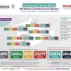 Hospitales de Huajuapan cuentan con capacidad para atender a la ciudadanía: Juan Nicolás Sánchez