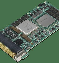 xpedite7677 3u vpx single board computer sbc description features technical specs accessories documentation block diagram [ 1600 x 1065 Pixel ]