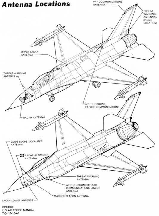 Documents, plans and diagrams from the F-16