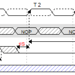 Timing Diagram Tool Led Light Bar Wiring Rzr Timegen Software And Editor Waveform