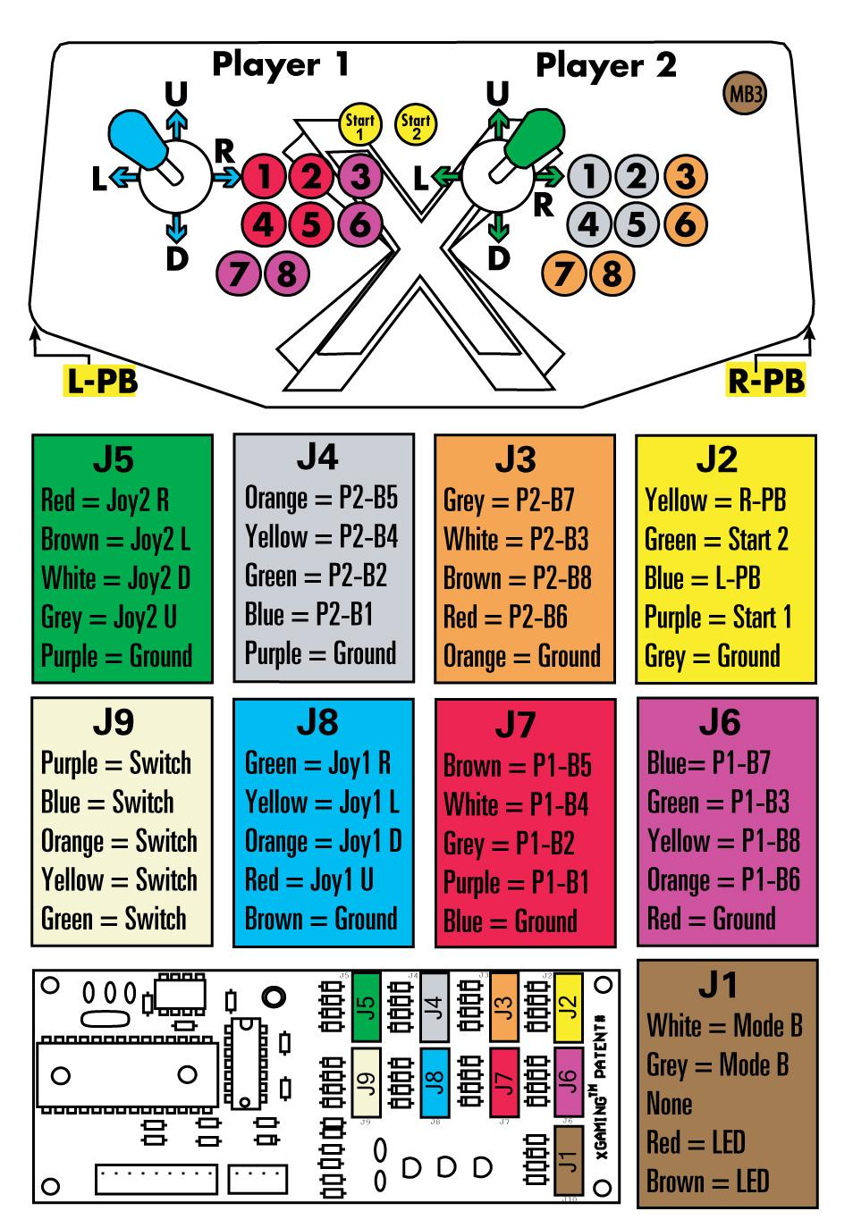 jamma harness wiring chart www pelletgrillpart com \u2022diagram cable harness file ck71376 rh diagram hansafanprojekt de jamma harness wiring diagram jamma wiring