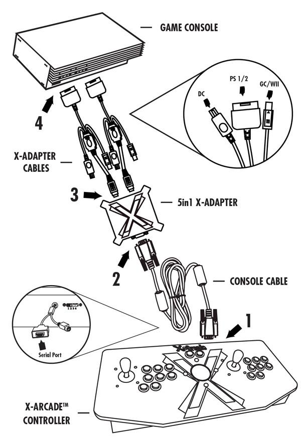 X-Arcade™ Tankstick, Dual, & Solo Joystick Manuals : Xgaming