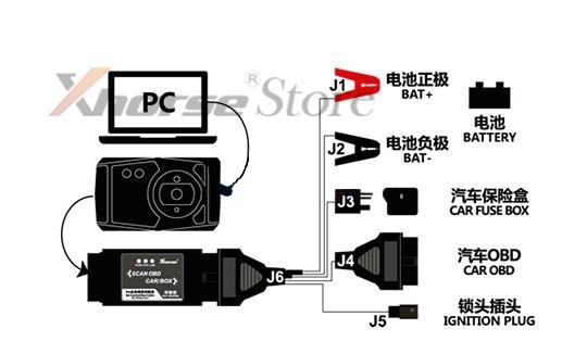 Xhorse Toyota 8A Non-Smart Key All Keys Lost Adapter via