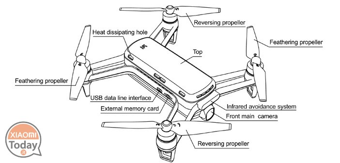 Yi Pixie 4K è il nuovo drone di Yi Technology