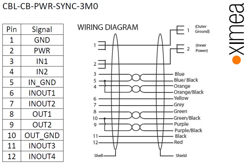 sony cdx gt56uiw wiring diagram sony cdx gt21w wiring diagram elsavadorla