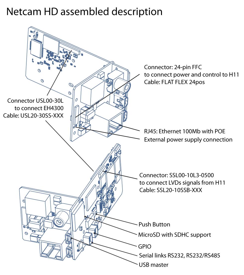 medium resolution of assembly description