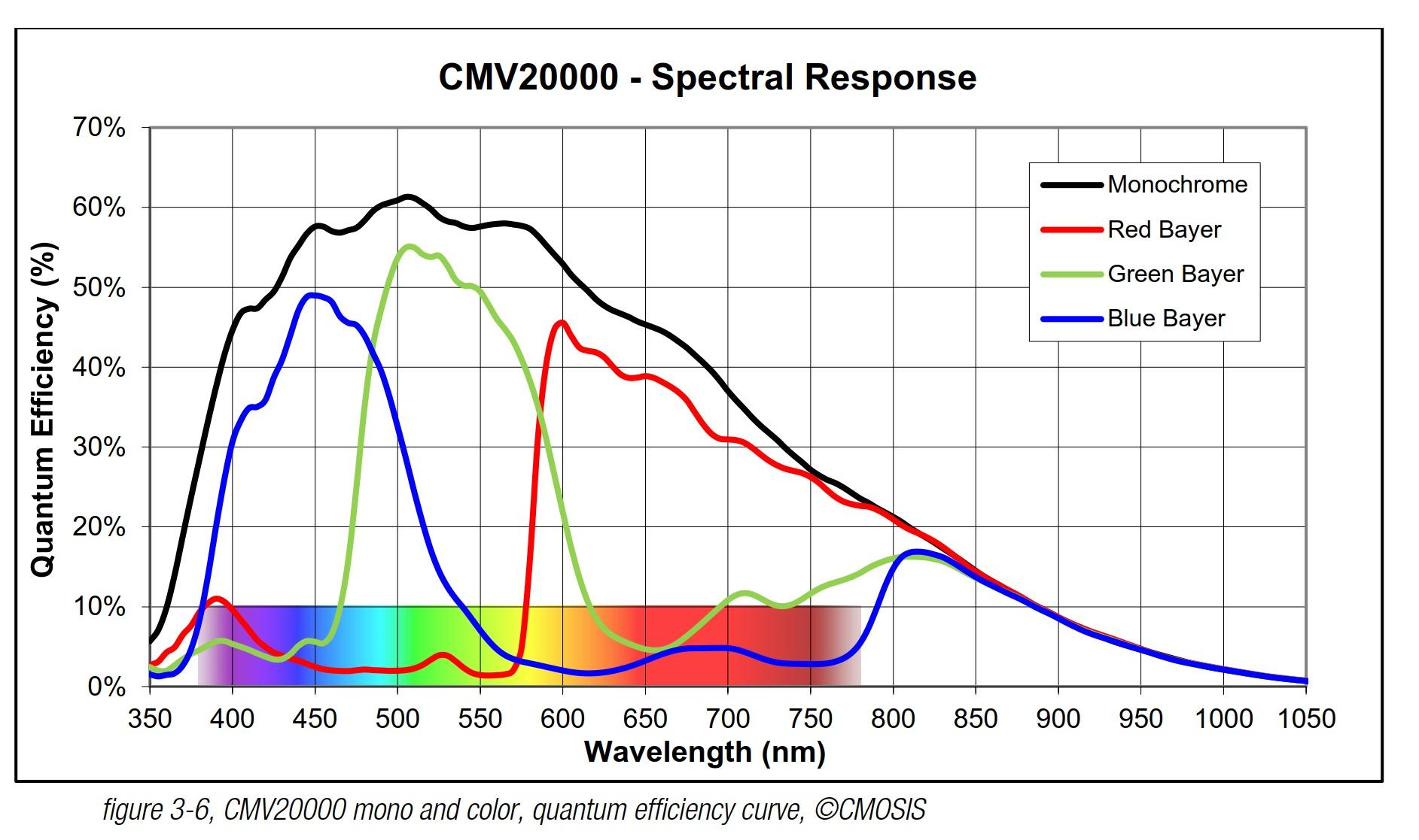 mono wiring diagram 2005 nissan altima ignition pci express camera - xib ximea support