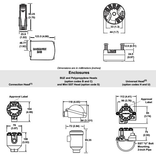 rosemount 248 hart Manufacturer suppliers-xinyuan