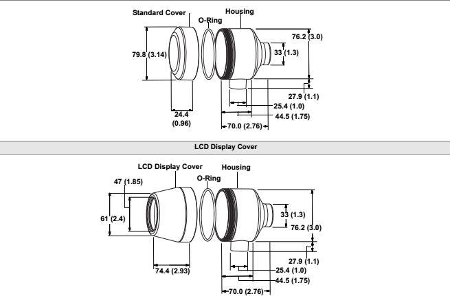 to understand Rosemount 644 temperature transmitter wiring