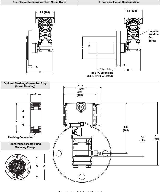 China 3051L One Flange Pressure Transmitter Manufacturer