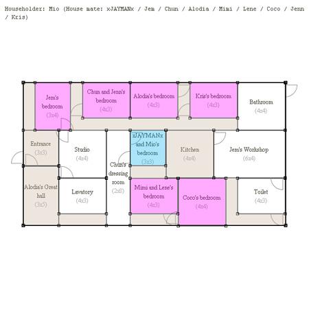 Correlation Floorplan