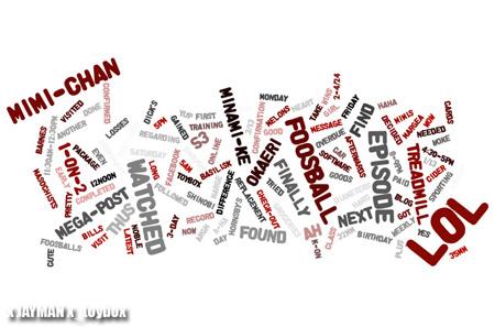 Wordle.net Cloud