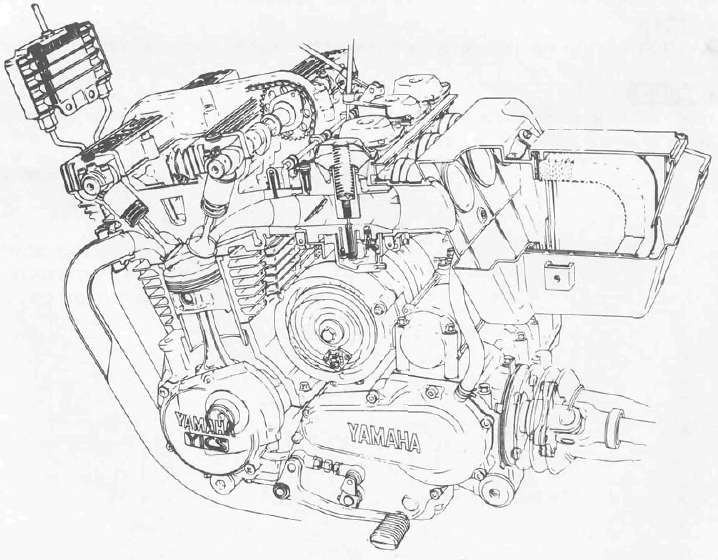 YAMAHA XJ900S DIVERSION SERVICE REPAIR MANUAL DOWNLOAD 95
