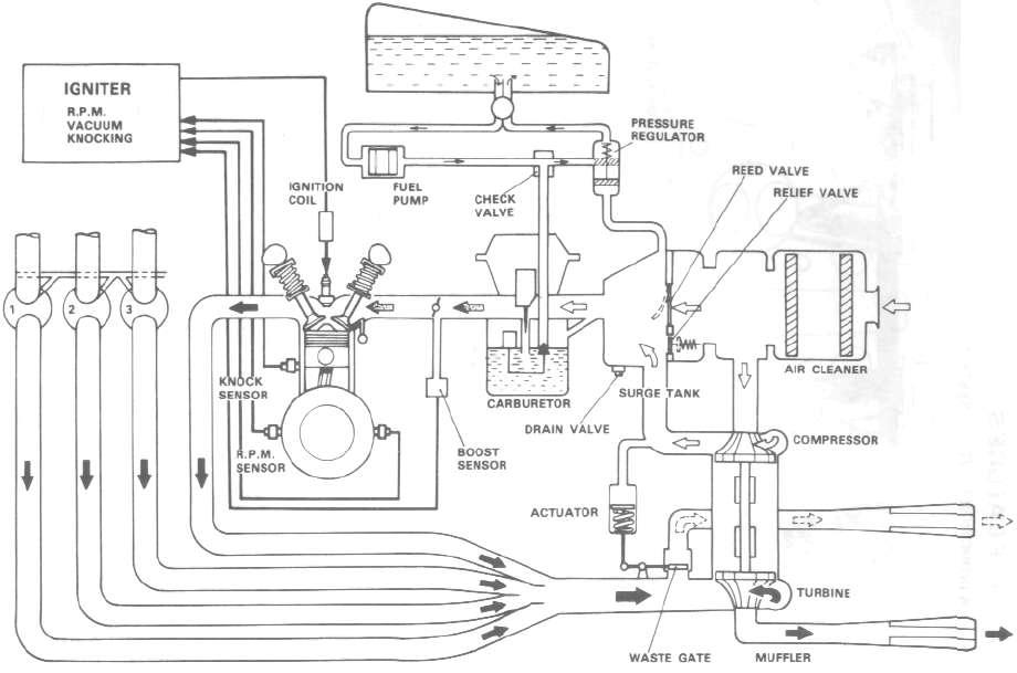 XJ650LJ & LK (Turbo) Service Manual