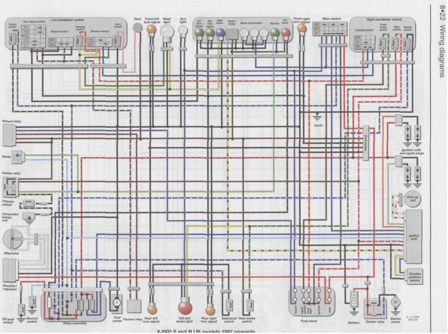 yamaha 650 wiring diagram 2005 pontiac vibe radio xj600 auto