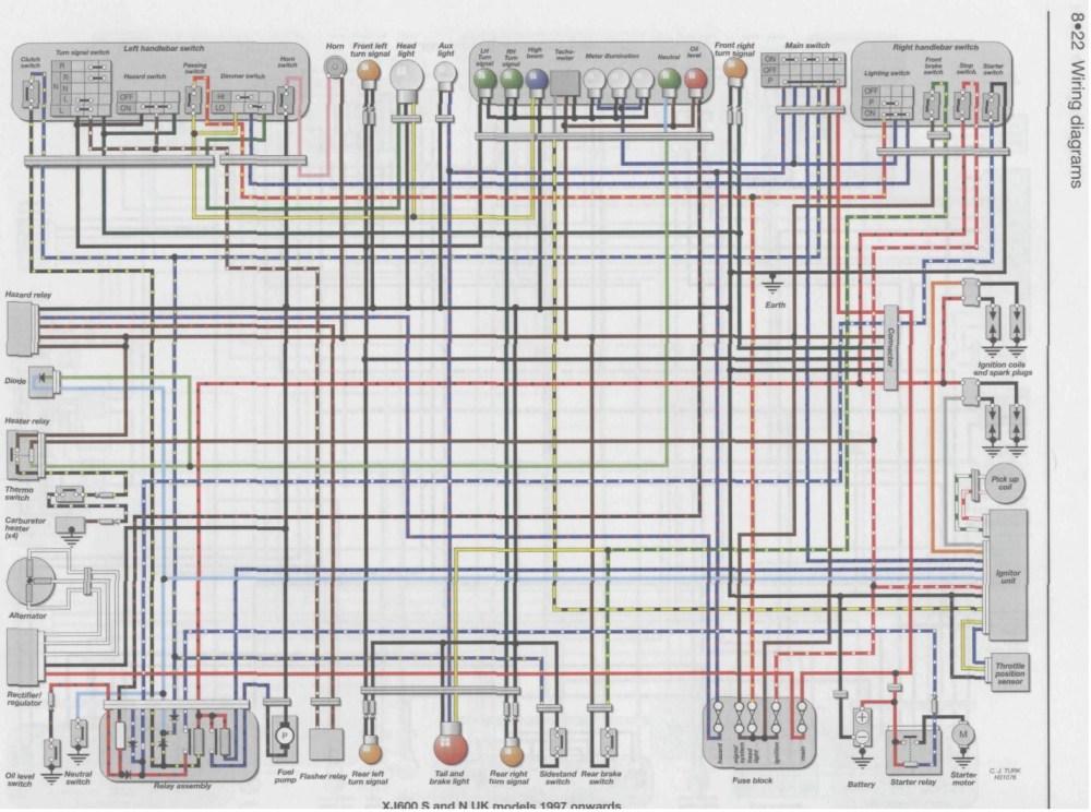 medium resolution of yamaha xj600 wiring diagram modern design of wiring diagram u2022 xj600 wiring diagram xj 600 wiring diagram