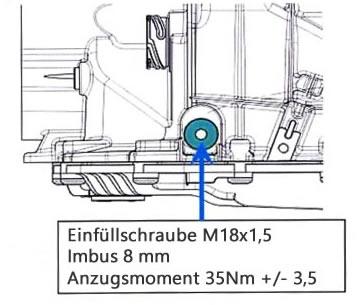 Macht unter der Haube: Bmw e60 automatikgetriebe ölwechsel