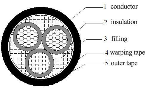 tabla cantidad conductores electricos en tuberias de pvc