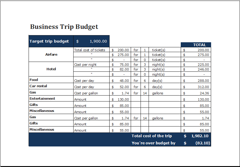 travel budget template excel