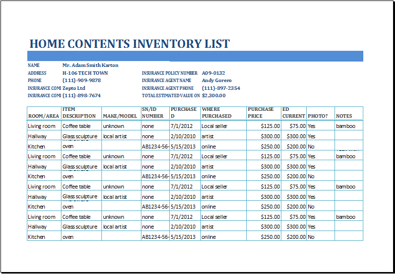 home insurance inventory list template - East.keywesthideaways.co