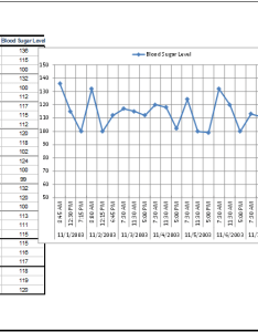 Blood sugar data record table with chart ms excel templates also diabetes template aprildearest rh