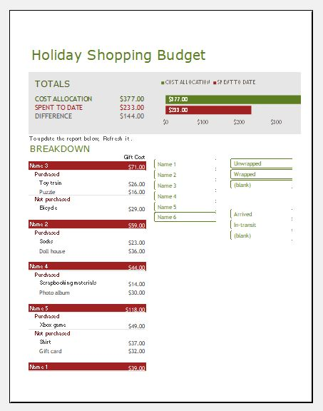 holiday budget template - Boat.jeremyeaton.co
