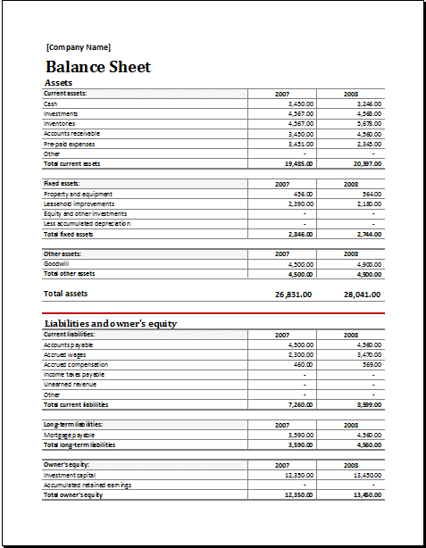 Asset and Liability Report Balance Sheet for EXCEL | Excel Templates