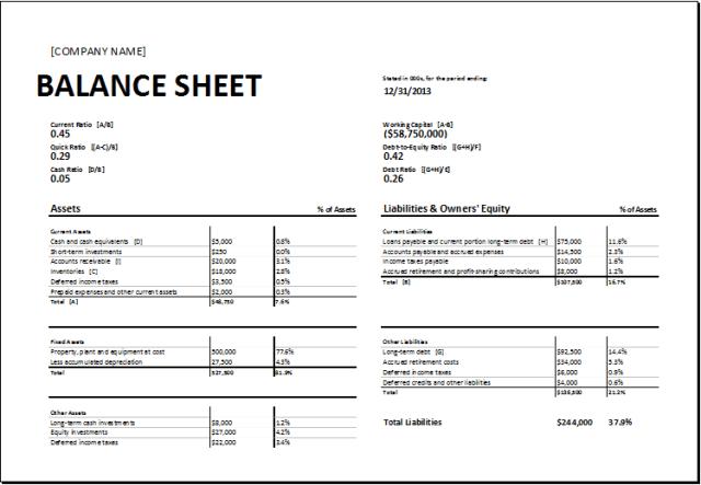balance sheet template free download aashe. Black Bedroom Furniture Sets. Home Design Ideas