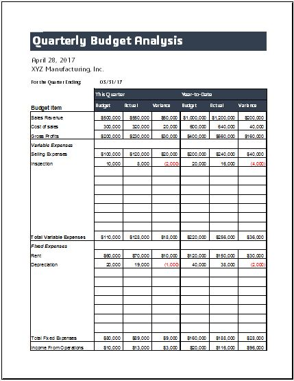 Quarterly Budget Analysis Sheet Template For Excel Excel