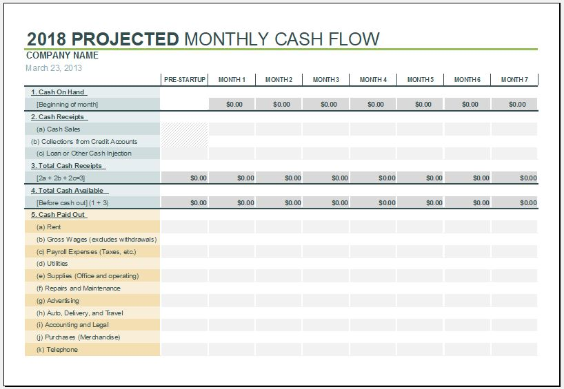 The analysis is broken down into investing, financing and operations. Cash Flow Projection Template Ms Excel Excel Templates