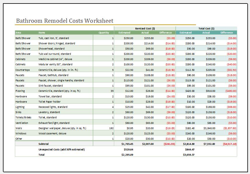 Bathroom Remodel Cost Calculator for Excel  Excel Templates