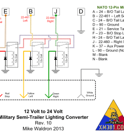 military trailer plug wiring diagram wiring diagram technic 24 volt u s military 12 pin trailer plug wiring diagram [ 1431 x 883 Pixel ]