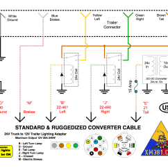 24v Trailer Plug Wiring Diagram 2002 Ford Expedition Radio Xm381 24 Volt Military Truck To 12 Civillian