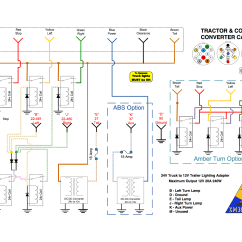 Haulmark Enclosed Trailer Wiring Diagram Venn Of Bacteria And Archaea Top Hat 6 Way Trailers