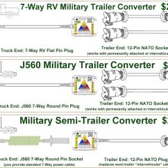 7 Way Trailer Plug Wiring Diagram Ford F150 3 Handshake Erkl Rung Xm381 12 Volt Civllian Truck To 24 Military Lighting Civi Product Matrix