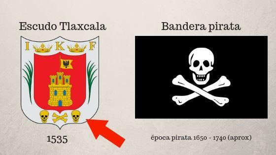 El escudo de espana y sus partes